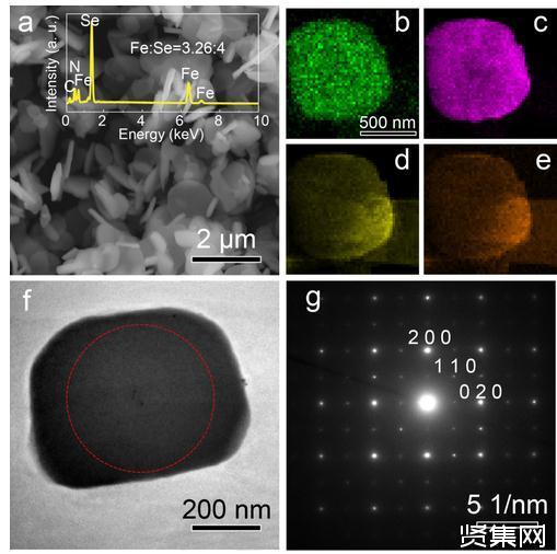 一步合成了居里温度高于530K的新型磁性有机-无机杂化材料