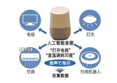 谷歌发布Connect系统,将于今年下半年发售硬件开发套件