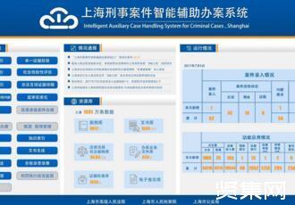 上海人民法院庭审首次应用人工智能辅助技术