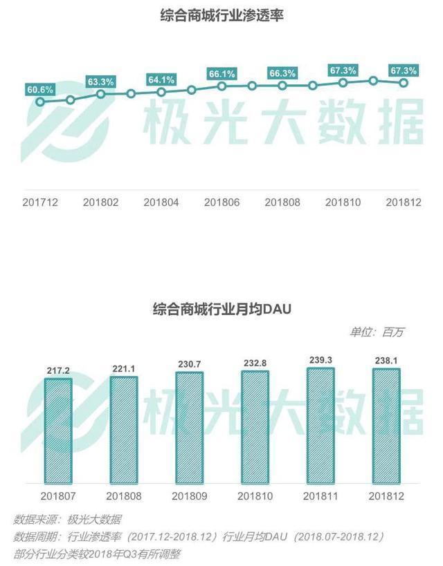 2018年移动互联网行业数据研究报告