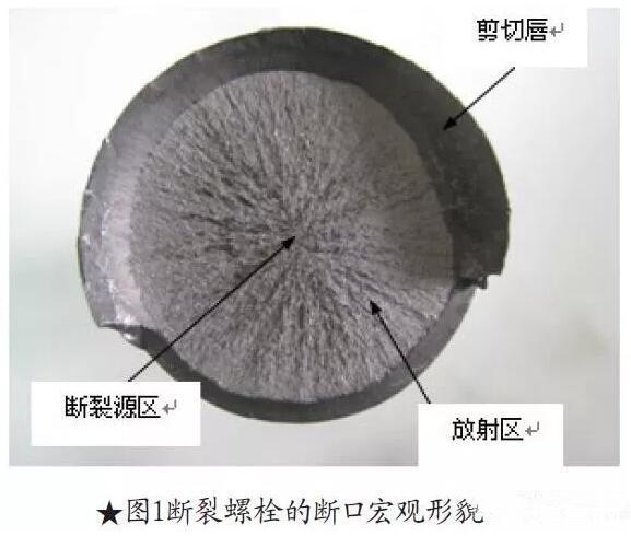 高强度螺栓的制造工艺流程步骤及技术要求