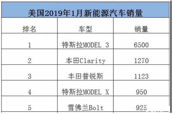 中国电动汽车真的正在引领世界?