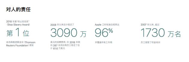?苹果发布2019年供应商责任报告:以人为先,加大环境?;?title=