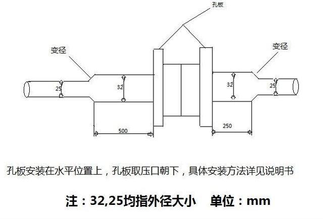 ?保证孔板流量计安装测量精度的方法?孔板流量计是怎么安装的?