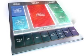 国内的厂商如何规划FPGA未来发展路线?