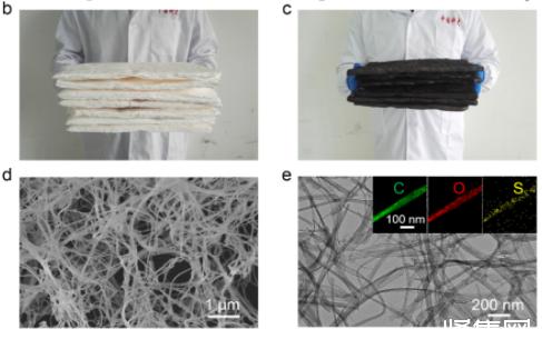 ?中国科大梁海伟团队研制出新型纳米纤维固体酸催化剂材料