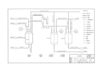 化工工艺流程图怎么画