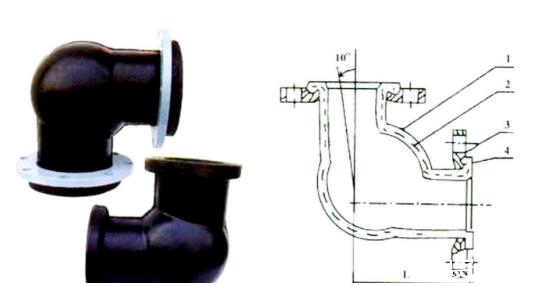 可曲挠橡胶接头的分类及其生产流程