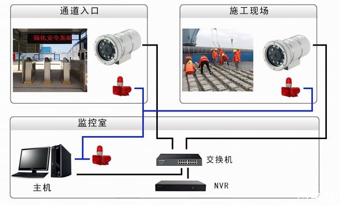 安全帽识别的前端与后端方案介绍