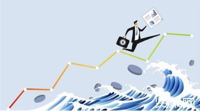 易会满:上市公司高质量发展途径与监管措施