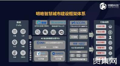 东华软件加入腾讯产业互联网生态 共同打造智慧城市
