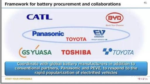 丰田联手宁德时代 加快向电动汽车转型步伐