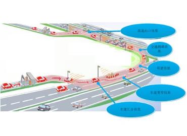 高德地图智慧交通应用论坛:推出智慧高速解决方案
