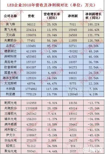 中国企业净利润排行榜,2019上市公司利润排名