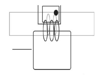 电磁反向散射耦合原理、应用及优缺点