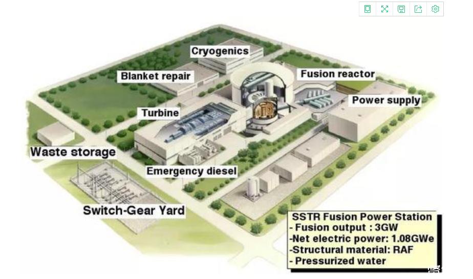 核聚变反应堆一定庞大和昂贵?未来可能不是这样