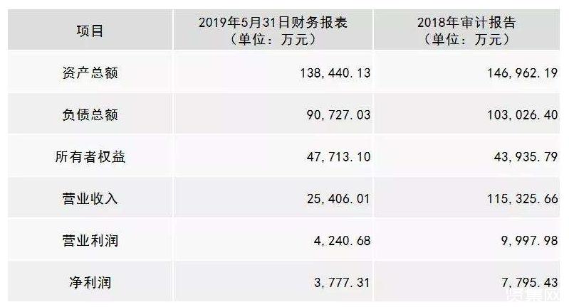 www.色情帝国2017.com一汽拟转让旗下九院73.7%股权 挂牌价为6.95亿元