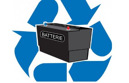 发改委规定2025年底铅蓄电池规范回收率要达到60%以上