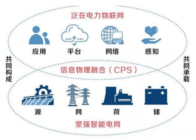 南京成为全国首个泛在电力物联网技术先行先试城市