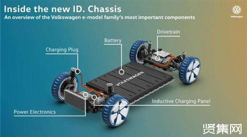 奥迪Q4 e-tron样车即将下线 首款搭载上汽大众MEB平台的电动车