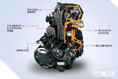?摩托车发动机结构图,摩托车发动机气门间隙大小表现与调整