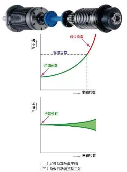 日本安田工业:不求最大,只求最高