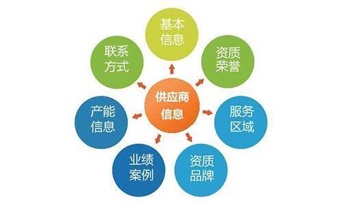 云创集团工业软件之MES制造执行系统架构