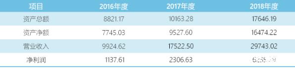 """小米成为""""智能家居国家新一代人工智能开放创新平台"""" 乐鑫科技强势涨停"""