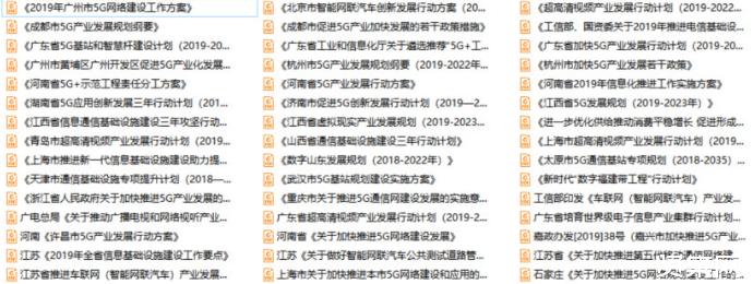 ?2019年www.色情帝国2017.com部分省市5G产业建设情况一览