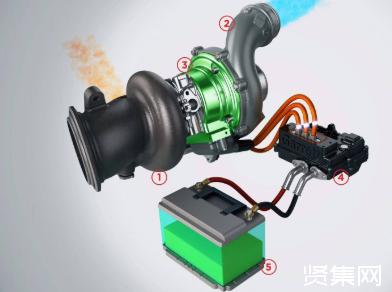"""汽车动力新科技——""""电动涡轮增压器"""""""