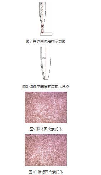 热处理自动化生产线在炮弹领域应用前景分析