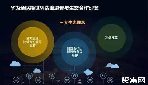 """华为构建生态方面大手笔,新""""沃土""""计划将投入15亿美元"""
