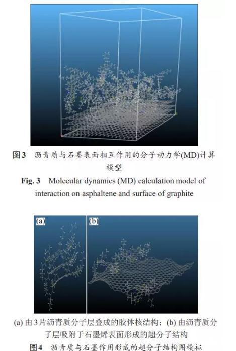 国内外工程领域石墨烯改性沥青复合材料研究现状与发展动态