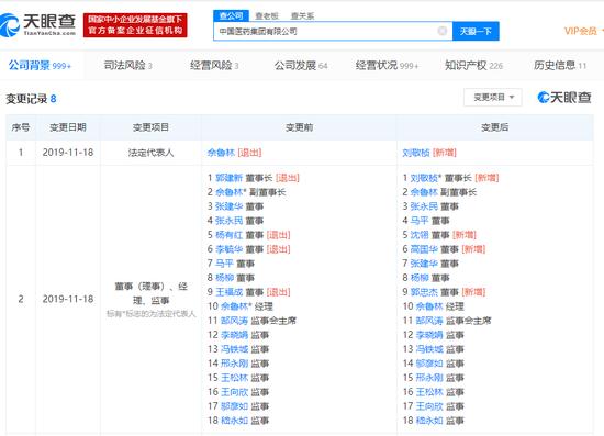 中国医药集团人事变动:刘敬桢接任郭建新任董事长及法定代表人