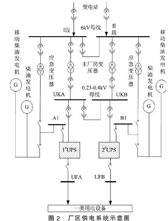 基于GO法原理定量分析反应堆厂区供电的可靠性