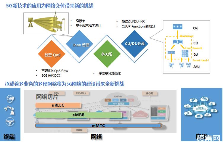 ?中兴通讯联合上海电信启动全球首个5G磁悬浮高速线路商用网络测试