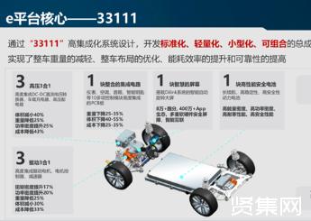 推荐:从比亚迪e平台来看纯电动汽车能否实现平台化