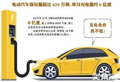 世界电动汽车充电价格普遍较高,行业急盼降低充电价钱