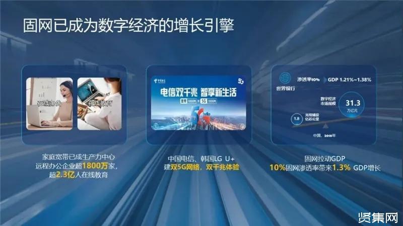 光纤网络产业碎片化问题,华为推出智简全光网战略