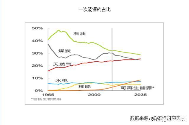 特斯拉国产化,新增发电、输电、供电业务,太阳能屋顶进军中国市场