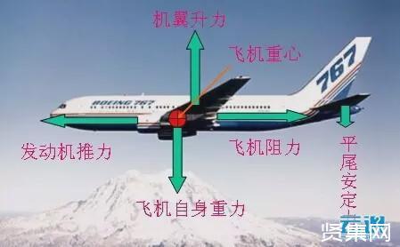 飞机上为什么不能随意调换位置呢?