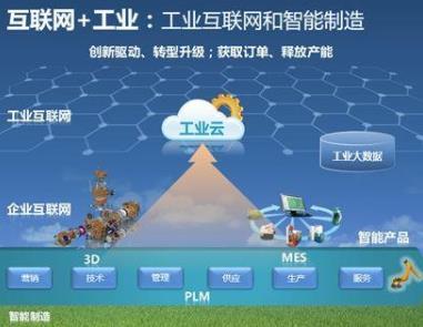 《【欧亿在线登陆注册】中国宝武旗下宝信软件自主研发工业互联网平台:AI赋能钢铁》