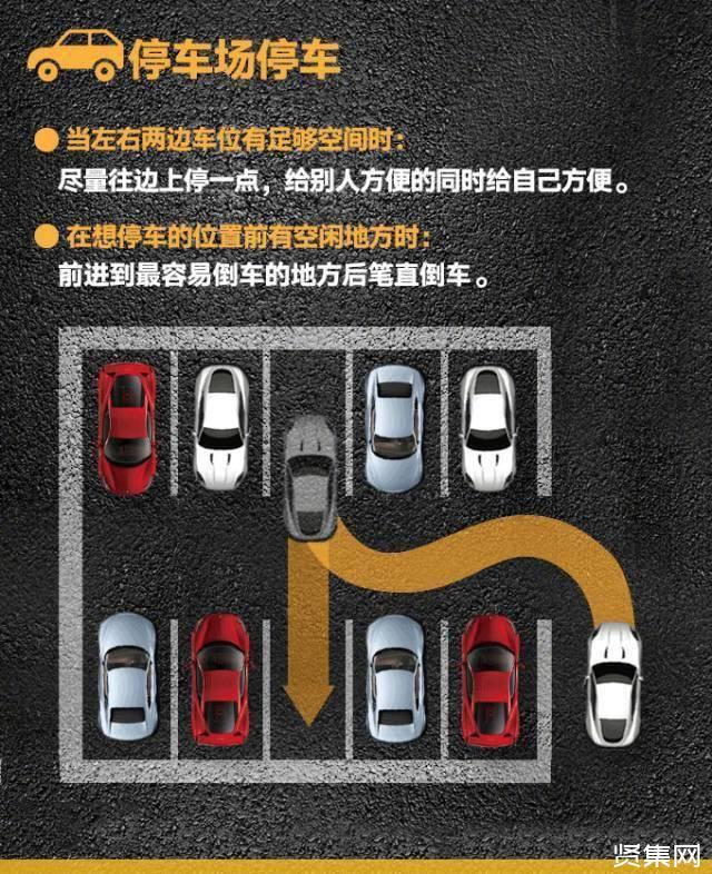 不会停车怎么办?倒车入库、侧方位、斜方位停车技巧动态图解