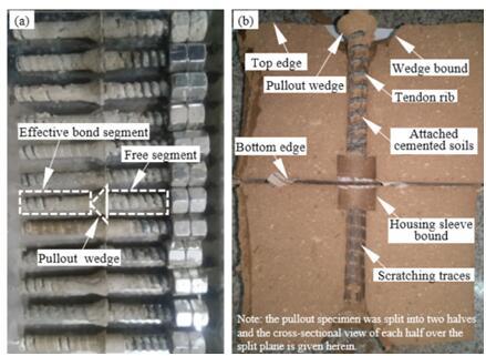 如何增强胶结土中的粘结性能?玻璃纤维增强聚合物(GFRP)的实验测试来揭秘