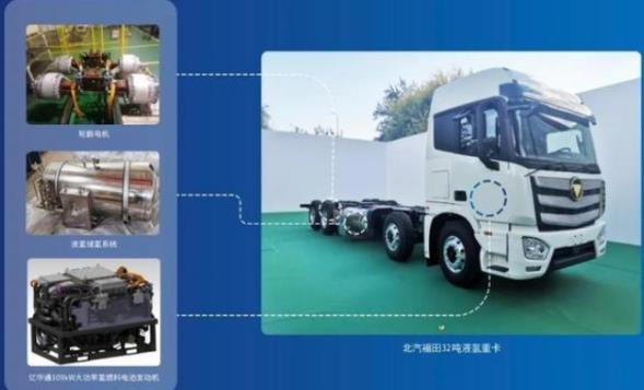 《【天富平台主管待遇】全球首款液氢长续航重卡问世 突破氢燃料电池关键核心技术》