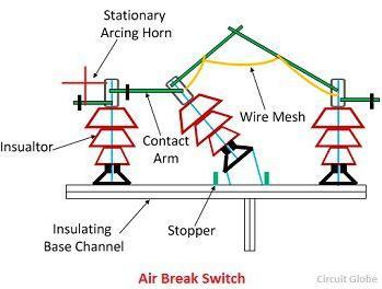 空气开关与空气的关系:一文了解整天都跳闸的原因