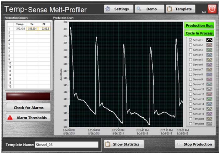 国外一公司研发独特的熔体测量系统 熔融温度测量显示新潜力