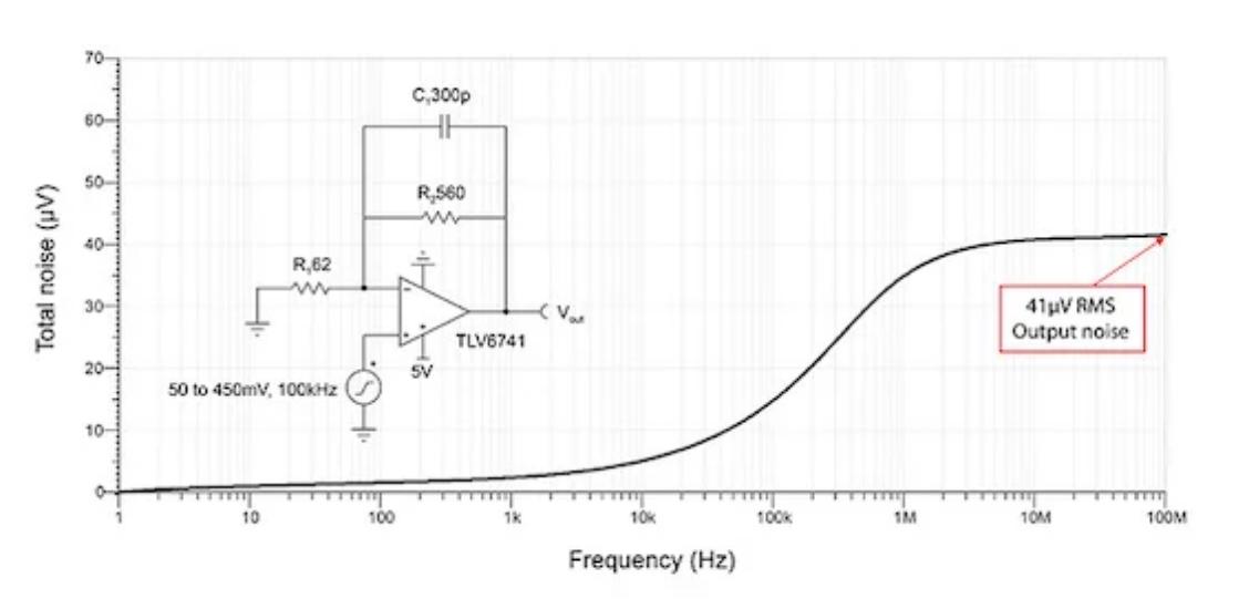 如何降低低压放大器设计中的噪声