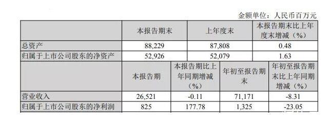 全国前三季度最赚钱的钢铁公司和十八家绿色钢厂
