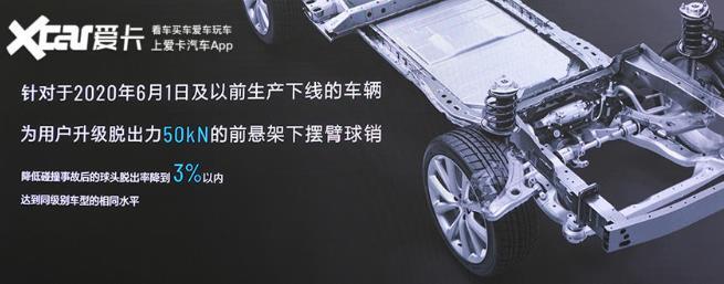 《【天富娱乐代理奖金】理想ONE汽车又双叒叕要升级了!新增货车并线预警功能》
